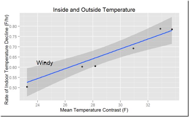 heat_loss_trend