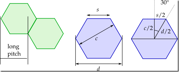 hex_geometry